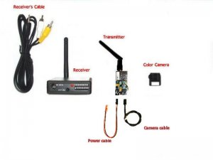 FPV1024 2.4 GHz 1000mW Plug & Play Wireless System
