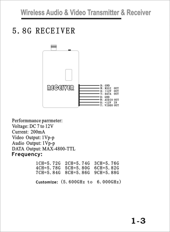 fatshark attitude v2 manual pdf
