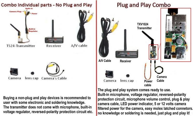 play 12v transmitter with 12v cameras