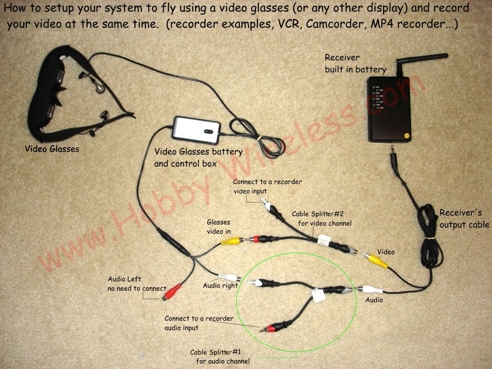 technical help hobby wireless your best stop for drones fpv 25 how to connect the video glasses and a recorder to the receiver using splitter cables